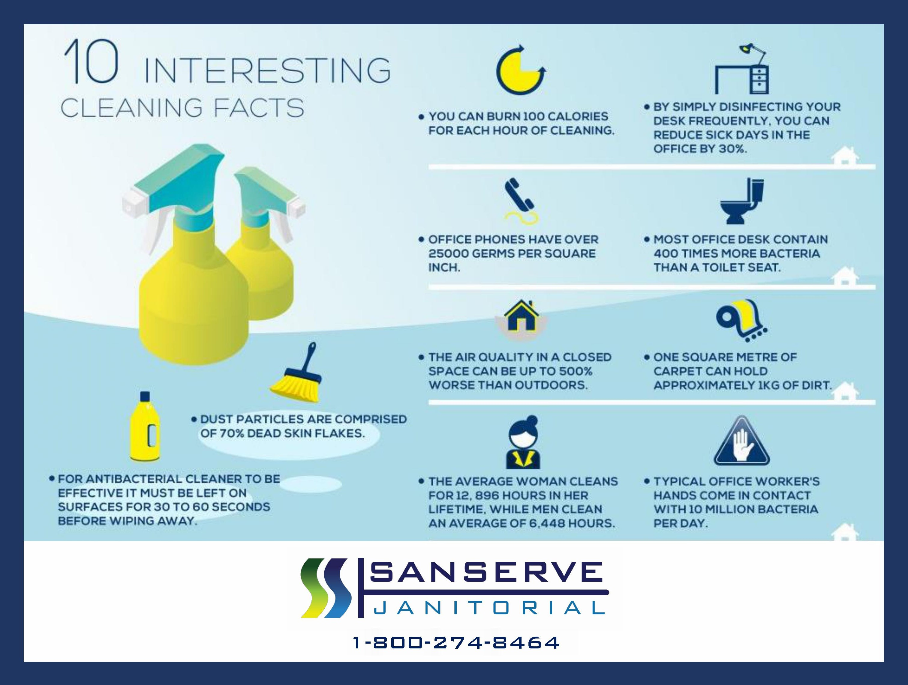 10 Interesting Cleaning Facts Sanserve Company News